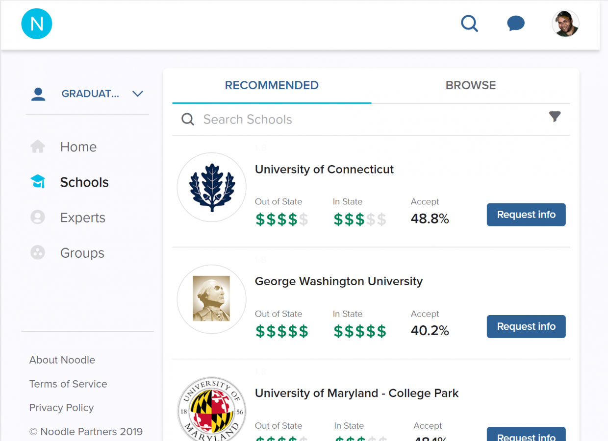 Recommended schools page on Noodle.com